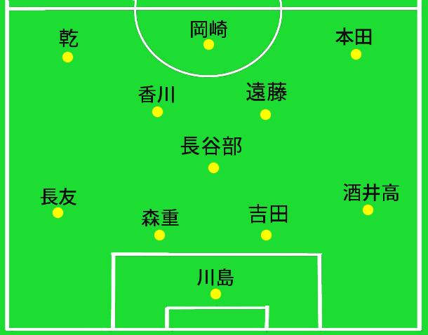 [アジアカップ2015]2015/1/20(火) ヨルダン戦 【18:00】キックオフ!!