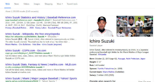 ichiro suzuki を検索