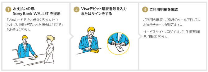 店頭での支払いは『Visaの1回払いで』