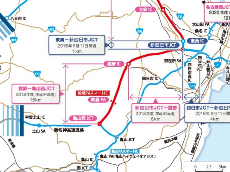 新名神高速道路(新四日市JCT-菰野)と(菰野-亀山西JCT)が2018年度(平成30年)に完成予定らしい