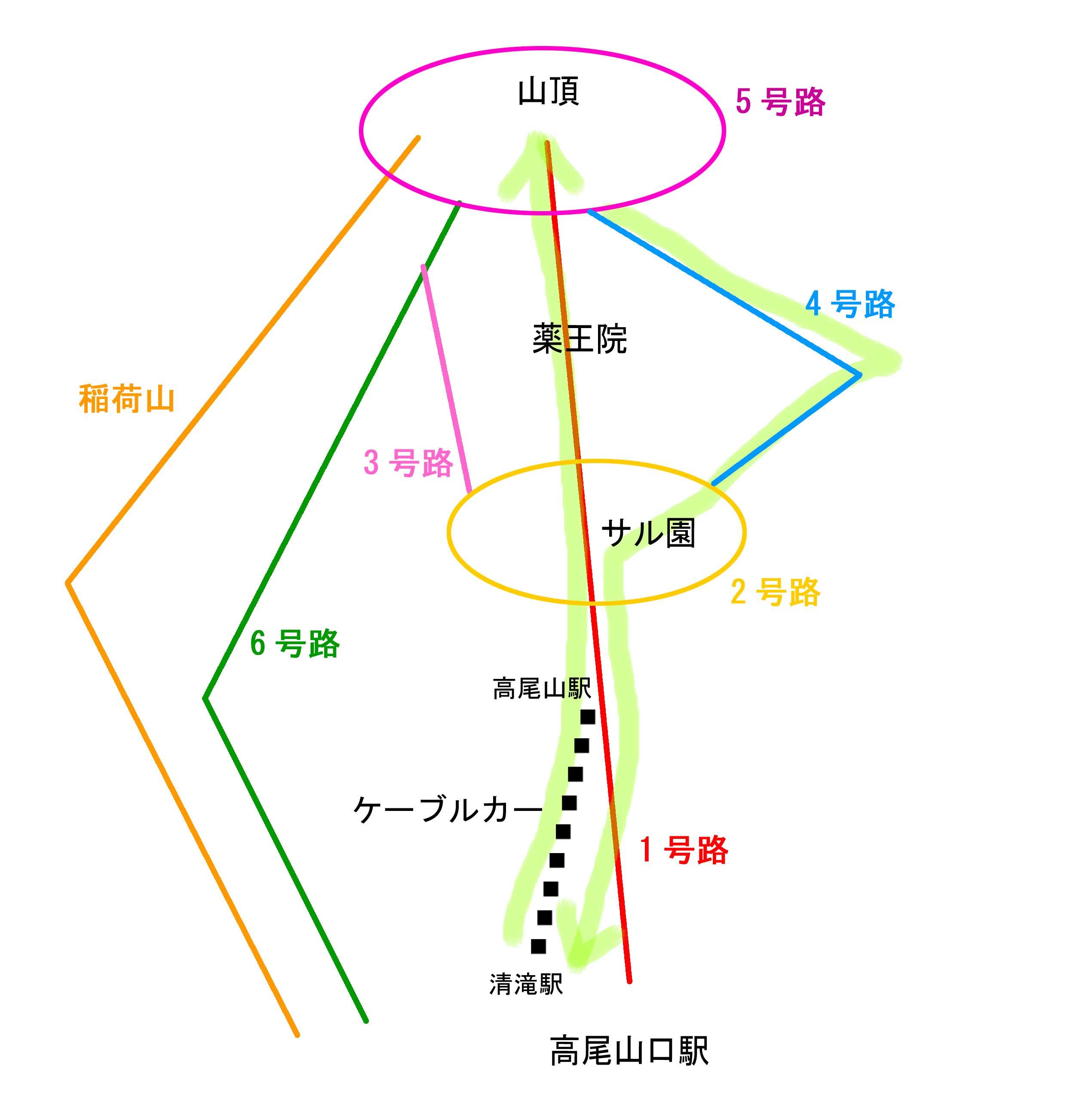 高尾山ルート1