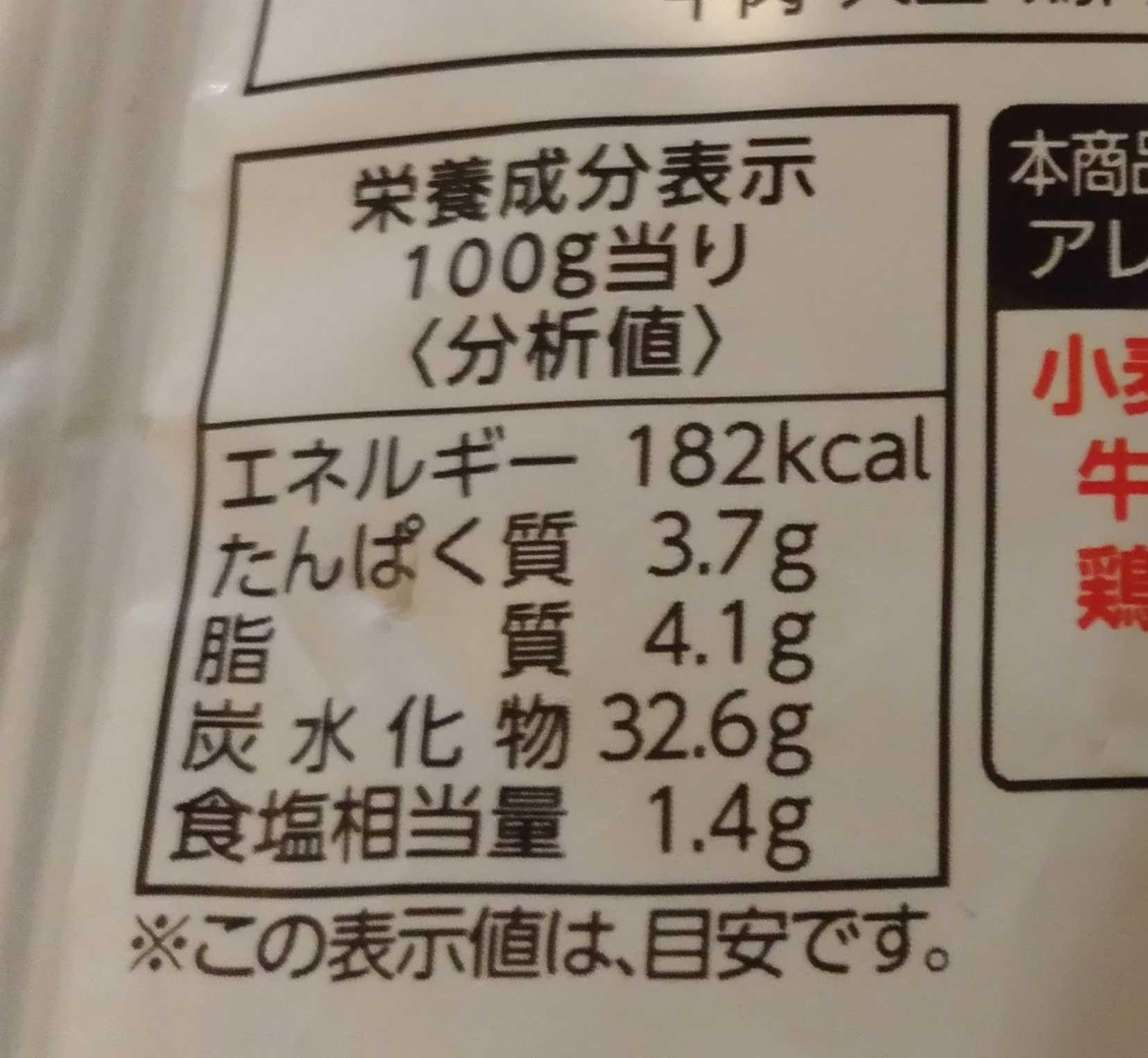 例えばこんな栄養成分表示ありますよね