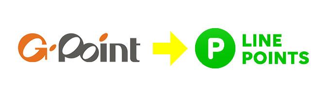 GポイントからLINEポイントに交換したよ。Gポイントの交換手数料を無料にするには?