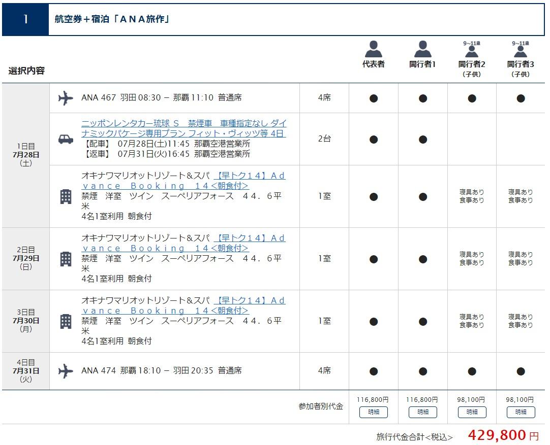 普通に夏休みで家族4人で沖縄に行ったら40万円超えますからね~